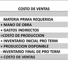 Presupuesto Wikipedia La Enciclopedia Libre