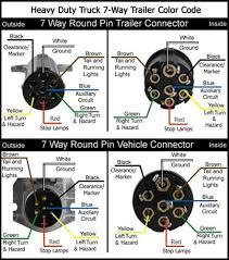 6 pin round trailer plug wiring diagram 6 image wiring diagrams for 7 pin trailer plugs wiring diagram and hernes on 6 pin round trailer
