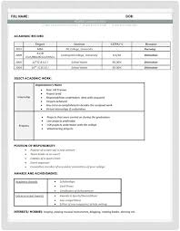 Resume Cv Sample Format Human Resources Hr Fresher Mba Skool