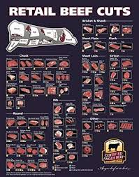 beef cuts diagram poster. Interesting Diagram Beef Cuts Of Meat Butcher Chart Poster 01 24x36 Intended Diagram T