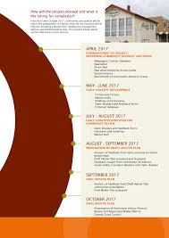 Project Timeline - Central Coast Council