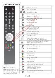 Arçelik TV DOKUNMATİK EKRAN Televizyon - Kullanma Kılavuzu - Sayfa:12 -  ekilavuz.com