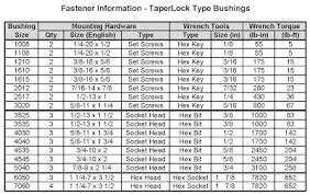Taper Lock Size Chart Gates Belts Hoses And Applications Fastener Information