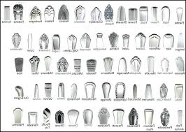 Oneida Stainless Patterns Impressive Stainless Flatware Patterns Disctinued Oneida Stainless Flatware