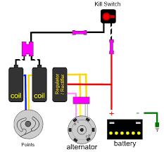 simplified wiring digrams barebones png