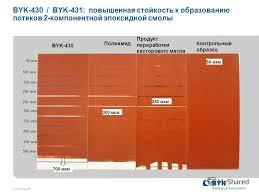 Презентация на тему Жидкие реологические добавки для  36 Страница 36 Контрольный образец