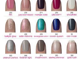 Gel Nail Polish Colour Chart Tepaksirehblog Com