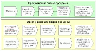 Загрузить Управление консалтинговыми проектами курсовая Управление консалтинговыми проектами курсовая в деталях
