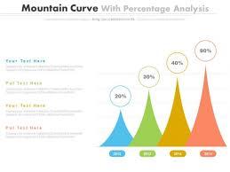 Percentage Data Growth Chart Powerpoint Slides Powerpoint