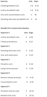 arnold s secret arm routine revealed