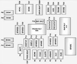 2012 camaro fuse box wiring diagram site chevrolet camaro 2012 fuse box diagram auto genius 2012 explorer fuse box 2012 camaro fuse box