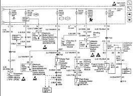 2004 venture wiring diagram wiring diagrams best chevy venture pcm wiring diagram on wiring diagram easy wiring diagrams 2004 venture wiring diagram