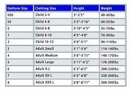 Karate Uniform Size Chart Karate Uniform Size Chart For Men Women And Children
