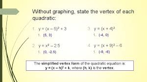 graphing quadratic equations from the
