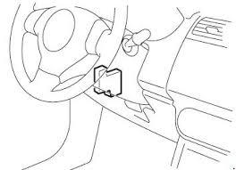 suzuki sx4 fuse box diagram 2006 2013 Â fuse diagram suzuki sx4 fuse box diagram 2006 2013