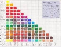 Winsor And Newton Professional Watercolor Chart Www