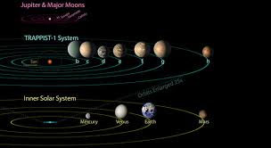 News New Clues To Compositions Of Trappist 1 Planets