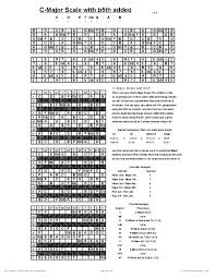 Free Lefty-Handed Guitar Chords And Lefty Guitar Fingerboard Charts
