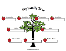 3 Generation Family Tree Many Siblings Template Free