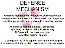 Types Of Defense Mechanism Sigmund Freud