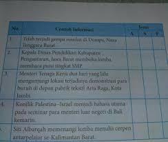 Soal dan kunci jawaban bahasa indonesia kelas 8 semester 2. Bahasa Indonesia Kelas 8 Kegiatan 1 2 Yang B Tolong Jawab Ya Brainly Co Id