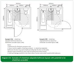 3 15 examples of wheelchair adaptable bathroom layouts with potential to be wheelchair accessible