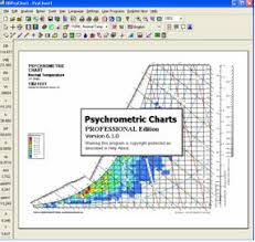 Psychrometric Chart Software Free Download Psychrometric Calculator Chart Analysis Software Program For