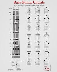 Bass Guitar Chord Chart Pdf 4 String Bass Guitar Chords Chart Pdf Www