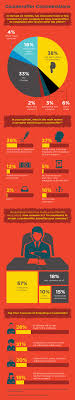 should you make a counter offer counter offer really represent infographic