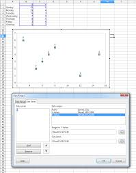 Scatter Plot Data Scatter Plot Data Labels Dont Work Ask Libreoffice