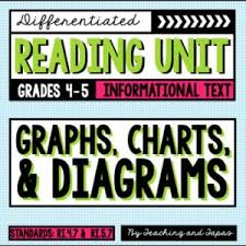 Informational Text With Graphs And Charts Graphs Charts Diagrams Ri 4 7 And Ri 5 7 Teaching