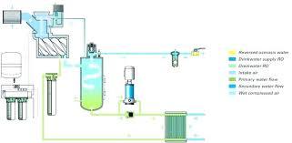atlas copco air compressor parts check valve air compressor service atlas copco air compressor parts air parts diagram on wiring diagram atlas com co portable air atlas copco