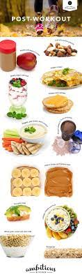healthy post workout snacks
