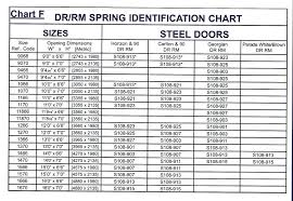 garage door spring color code garage door garage door spring color code with garage door opener garage door spring