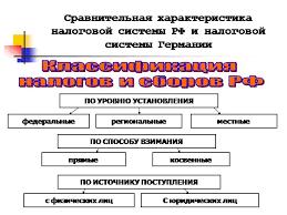 Курсовая на тему классификация налогов Курсовая на тему классификация налогов файлом
