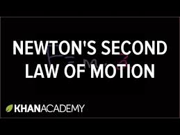 Newton Second Law Worksheet Doc   Intrepidpath Intrepidpath Bibblio Collection Physics Forces And Newton    S Laws