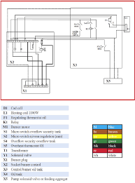 wiring diagram citerm heating system waste oil burners wiring diagram