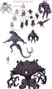 Dragon Inspirational Artwork Character Design Creature