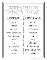words used to compare and contrast google drive teaching core words used to compare and contrast google drive