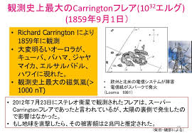 Image result for 1859 Solar SuperstormやCarrington Event