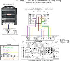 thermostat wiring diagram for heat pump not lossing wiring diagram • goodman heatpum thermostat wiring diagram wiring diagram third level rh 7 2 14 jacobwinterstein com thermostat