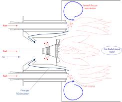 gas burner schematic wiring diagram fascinating gas burner schematic wiring diagram go gas burner schematic