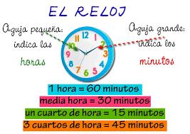 Resultado de imagen de las horas