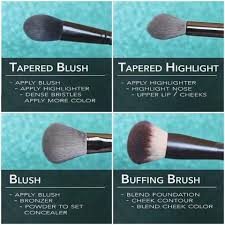but once you learn it s definitely worth it so let s begin with a list of the most mon makeup brushes and their uses