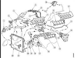 lincoln ls engine diagram lincoln wiring diagrams online