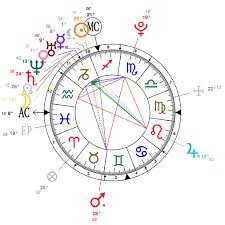 Astrotheme Astrotheme Birth Chart Astrology And Natal Of