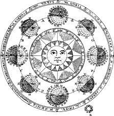 Alchemy Birth Chart Astrology Horoscope Interpretations And Consultations Is