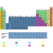 Periodic Table - Gaia 3D Solutions for Schools, Colleges ...
