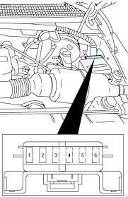 1997 porsche boxster fuse box diagram beautiful 2001 porsche boxster 1999 Porsche 911 Fuse Box Diagram 1997 porsche boxster fuse box diagram new ford f 250 light duty 1997 1999 fuse box