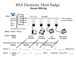 house wiring which wire is hot comvt info House Wiring Outlets electricity merit badge ppt download, wiring house house wiring outlets in basement
